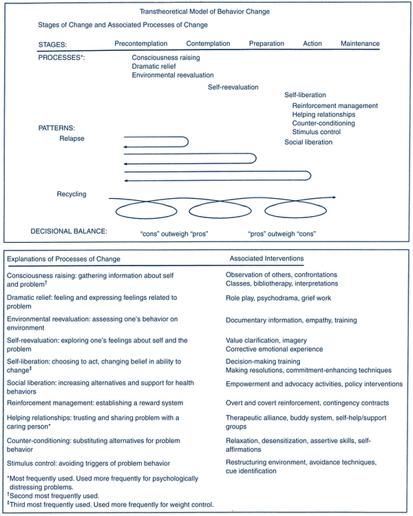 children's functional health pattern assessment Children's functional health pattern assessment on studybaycom - nursing, other types - dmitry, id - 233426.