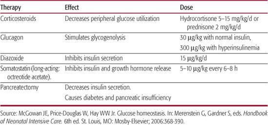 Metabolic Abnormalities   Obgyn Key
